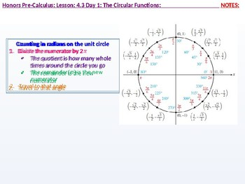 HPC: CU 5: 4.3 Day 1: Trigonometry Extended: The Circular Functions