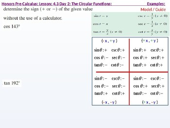 HPC: CU 5: 4.3 Day 2: Trigonometry Extended: The Circular Functions