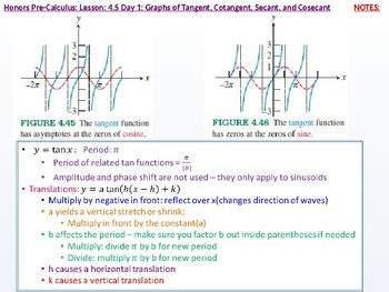 HPC: CU 6: 4.5 Day 1: Graphs of Tangent, Cotangent, Secant, and Cosecant