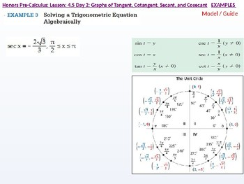 HPC: CU 6: 4.5 Day 2: Graphs of Tangent, Cotangent, Secant, and Cosecant