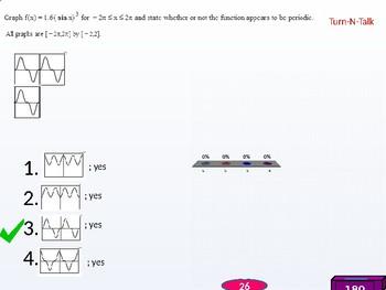 HPC: CU 6: 4.6 Day 1: Graphs of Composite Trigonometric Functions