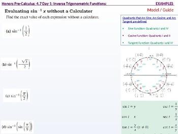 HPC: CU 6: 4.7 Day 1: Inverse Trigonometric Functions