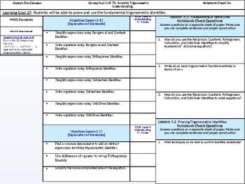 HPC: CU 7A: 5.1 Day 1: Fundamental Identities