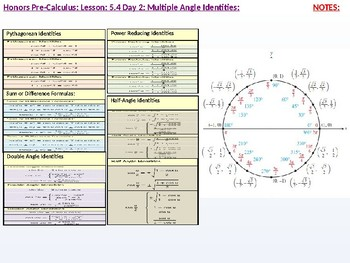 HPC: CU 7A: 5.4 Day 2: Multiple Angle Identities