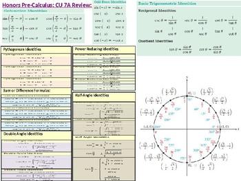 HPC: CU 7A: Review: Analytic Trigonometry