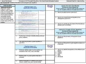 HPC: CU 9: Parametric EQ, Polar Coord., & Complex #s: Standard, Objectives, LEQs