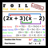 """HQ F.O.I.L. (Combining Like Terms) - Classroom Poster 20"""" x 20"""""""