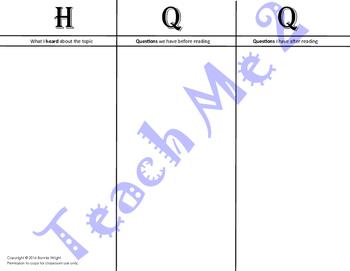 HQQ Chart  (HQ2)