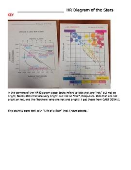 HR Diagram- Blank