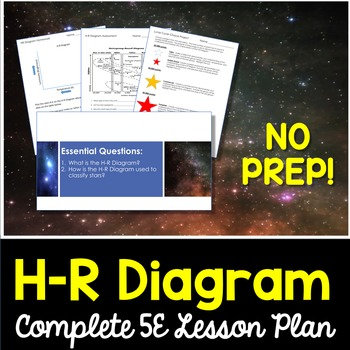 Hr diagram complete 5e lesson plan by kesler science tpt hr diagram complete 5e lesson plan ccuart Gallery