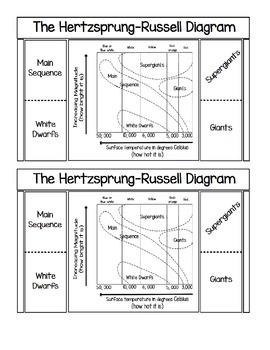 HR Diagram Foldable
