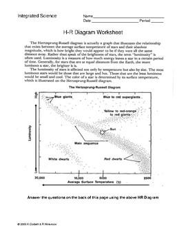 HR Diagram Practice 3