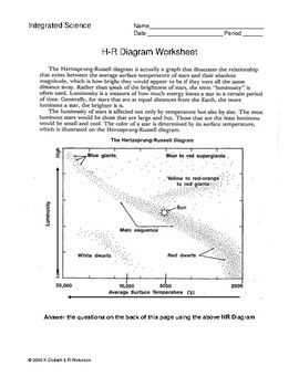 Hr Diagram Worksheet | Teachers Pay Teachers