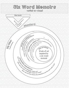 HS Advanced Visual Art: Six Word Memoir, Language Arts Cross Discipline Lesson