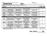 HS General Discussion Rubric