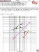 LINE REFLECTION  (HS Geometry Curriculum in Tasks / Warm-ups - Unit 19)
