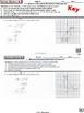 DISTANCE (Geometry Curriculum in 5 min tasks - Unit 5)
