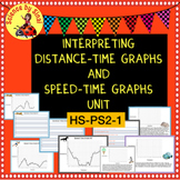 Interpreting Motion DISTANCE-TIME and SPEED-TIME GRAPHS Di