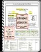 HS Physics Starter Kit - Get organized!