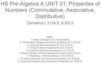 HS [Remedial] Pre-Algebra A UNIT 1:Properties of numbers (3 workshts;6 quizzes)