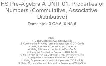 HS [Remedial] Pre-Algebra A UNIT 1:Properties of numbers (