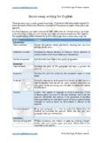 HSC Adv English Mod A: Sample essay and essay analysis: Th