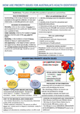 HSC PDHPE: Health Priorities in Australia Study Guide