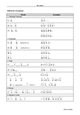 HSK Level 1 Grammar and Sentence Structure Notes with Pinyin