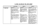 HSP Long Range Plans (Kindergarten-Gr.3)