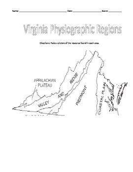 HSS-ERH 2-C: Renewable and Non-Renewable Resources in Virginia