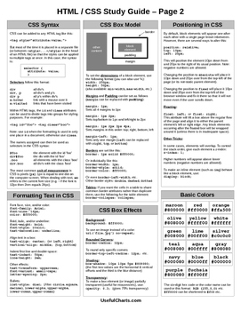 HTML / CSS Cheat Sheet (PDF)