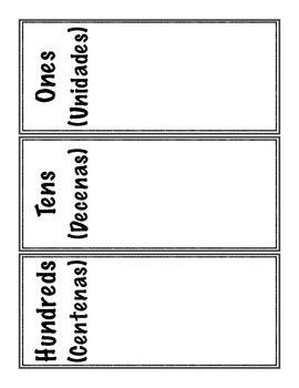 HTO Chart