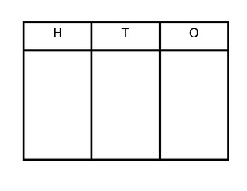 HTO Chart and Place Value Disks