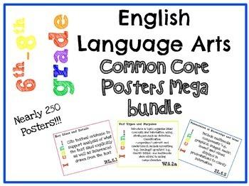 6th-8th grade Common Core Poster Mega Bundle