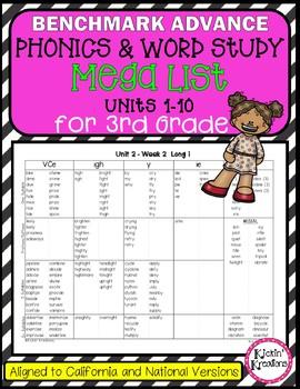 Benchmark Advance Phonics & Word Study Mega List 3rd Grade (Ca. and National)