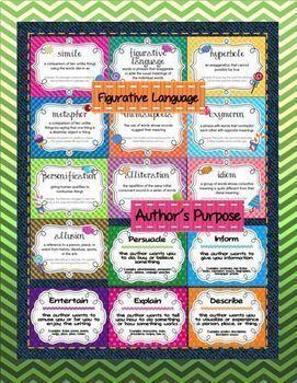 HUGE Reading & ELA Poster Bundle for Grades 4-8 ~ 57 Classroom Posters