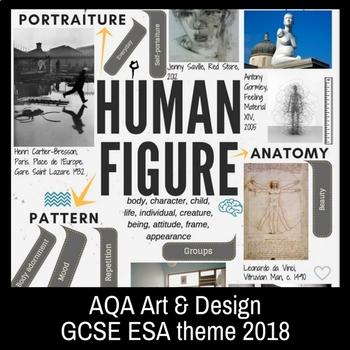 HUMAN FIGURE - theme mind-map interactive artist links - AQA GCSE ESA 2018