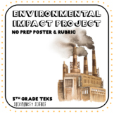 HUMAN IMPACT ON THE ENVIRONMENT PROJECT  {5th Grade Scienc