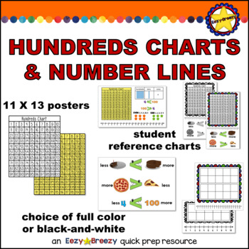 HUNDREDS CHARTS and NUMBER LINES