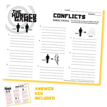 HUNGER GAMES Conflict Graphic Organizer - 6 Types of Conflict