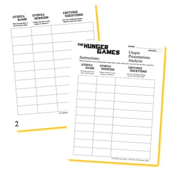 THE HUNGER GAMES Utopia Project & Travel Brochure Activity