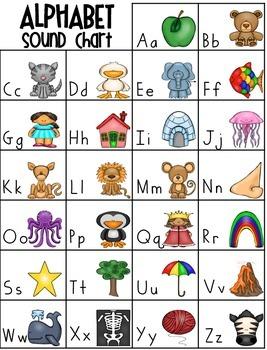 HWT style Alphabet Sound Chart FREEBIE