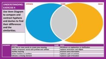 HYPHEN & DASH: LESSON PLAN & RESOURCES