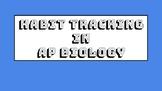 Habit Tracking in AP Biology Presentation