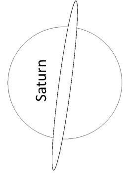 Habitable Planets & Planet Ornament Lab