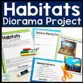 Habitats Project: Decorate a Shoebox Diorama: Perfect for ANY Habitat!