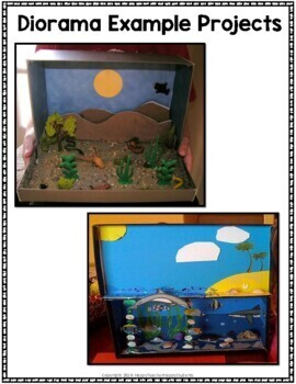 Habitats Project: Decorate a Shoebox Diorama: Perfect for ANY Habitat!