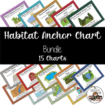 Habitat Anchor Charts Bundle: 15 charts biomes, common core