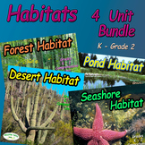 Habitat Bundle Unit (Biomes)