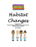 Habitat Changes Research Unit (Natural Disasters)